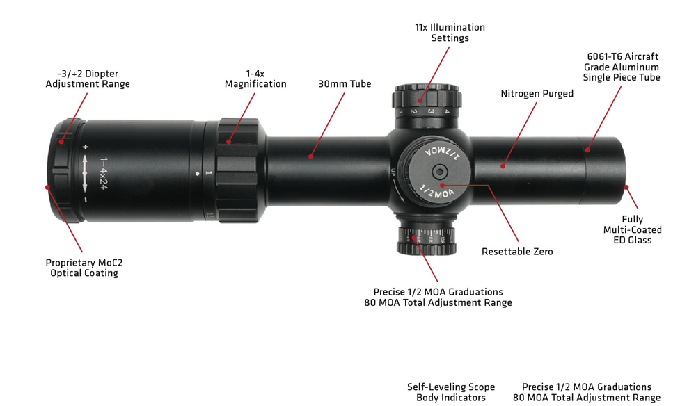 CTA-2104 2-Series™ Tactical Riflescope 1-4x24mm MOA/MOA FFP